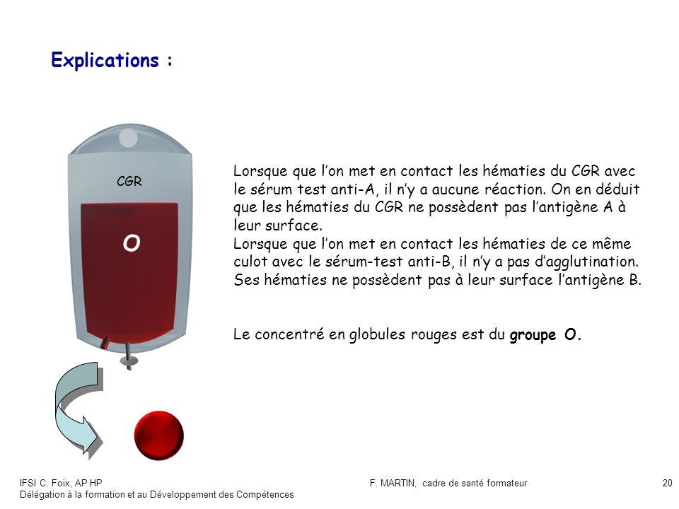f martin cadre de sant 233 formateur ppt t 233 l 233 charger
