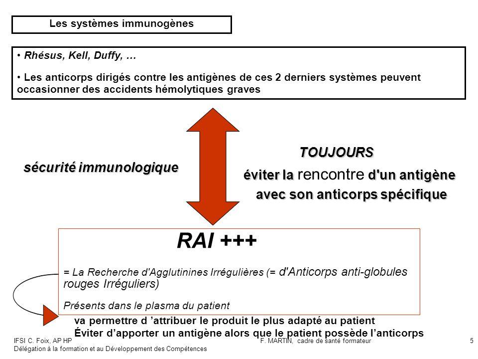 RAI +++ TOUJOURS éviter la rencontre d un antigène