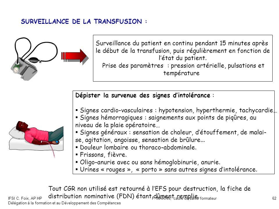 SURVEILLANCE DE LA TRANSFUSION :