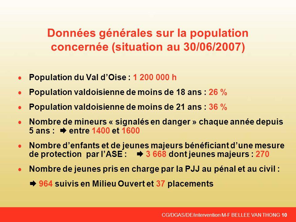 Données générales sur la population concernée (situation au 30/06/2007)