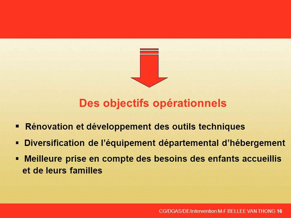 Des objectifs opérationnels