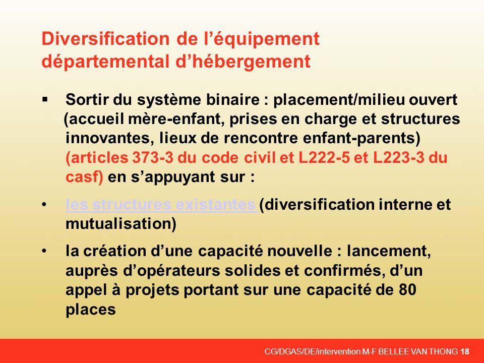 Diversification de l'équipement départemental d'hébergement