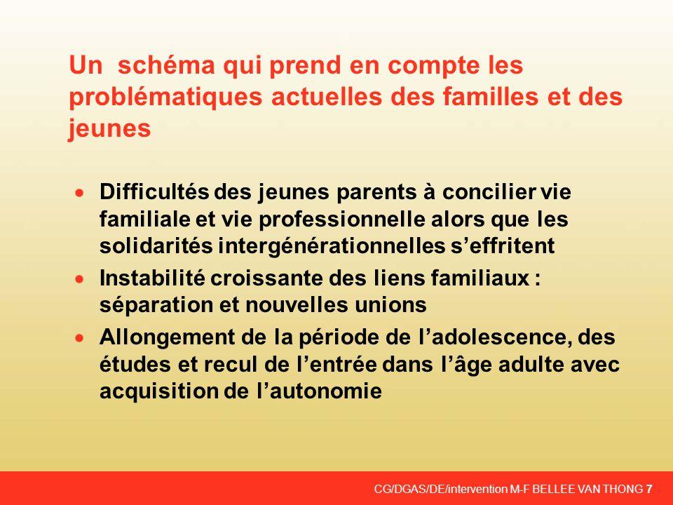 Un schéma qui prend en compte les problématiques actuelles des familles et des jeunes