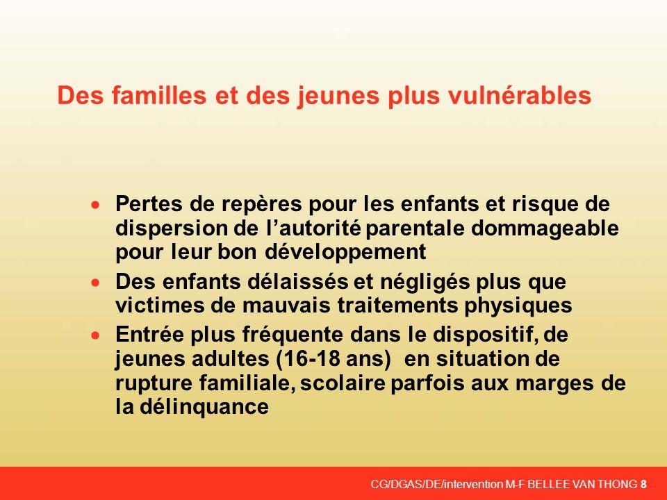Des familles et des jeunes plus vulnérables