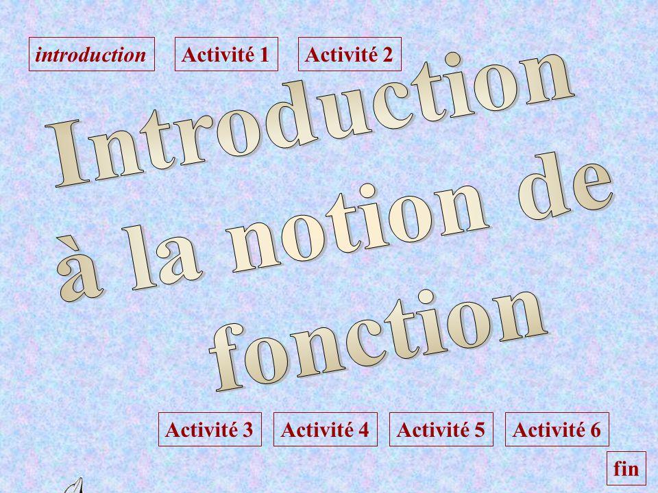 Introduction à la notion de fonction
