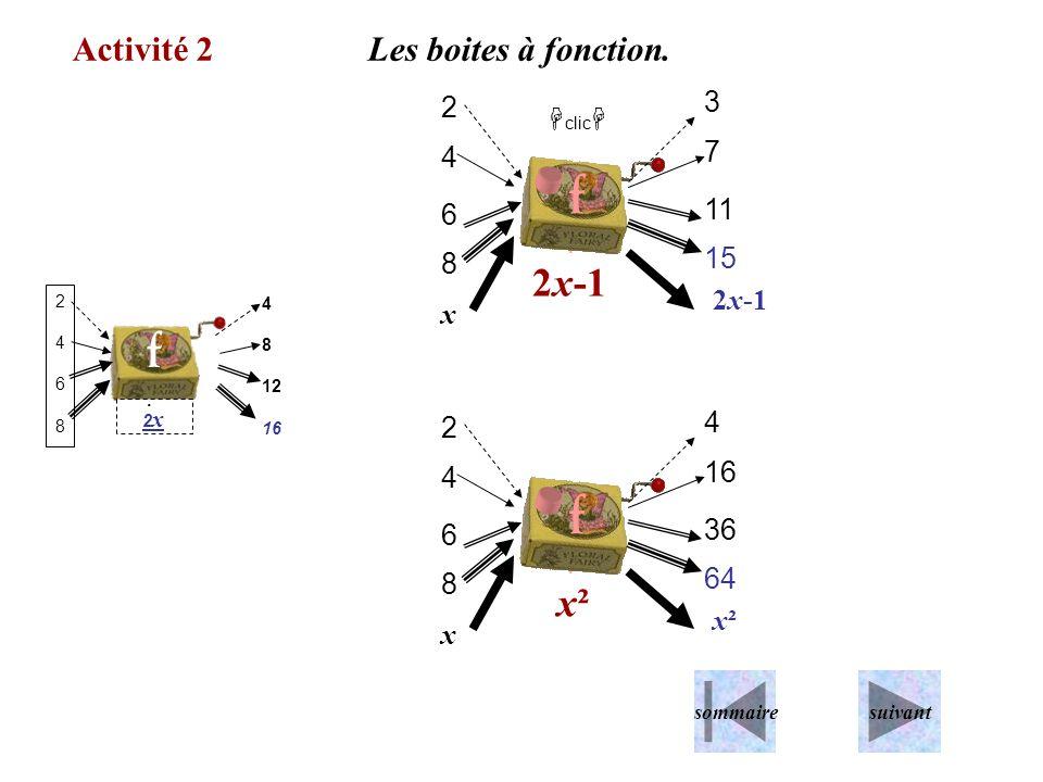 f . f . f . 2x-1 x² Activité 2 Les boites à fonction. 3 2 clic 7 4