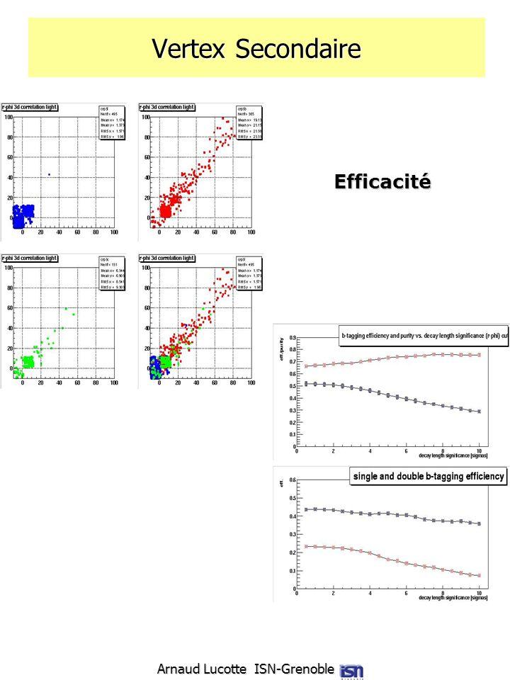 Vertex Secondaire Corrélation Efficacité