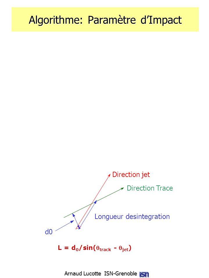 Algorithme: Paramètre d'Impact