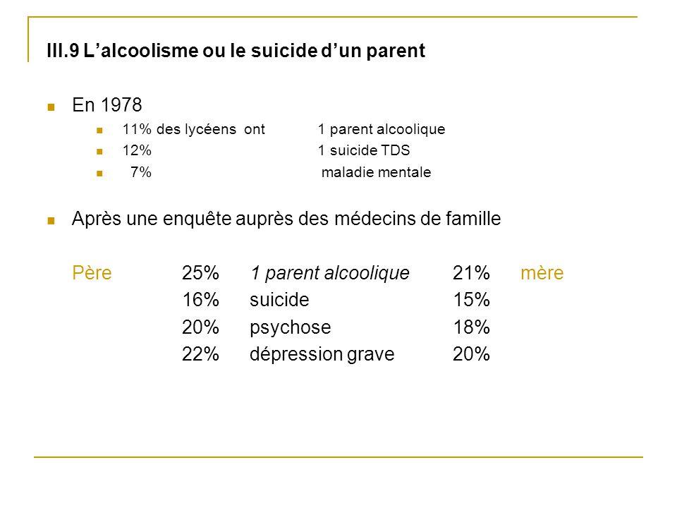 III.9 L'alcoolisme ou le suicide d'un parent En 1978