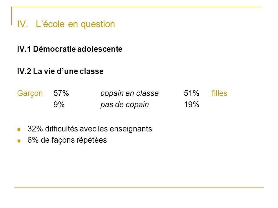 IV. L'école en question IV.1 Démocratie adolescente