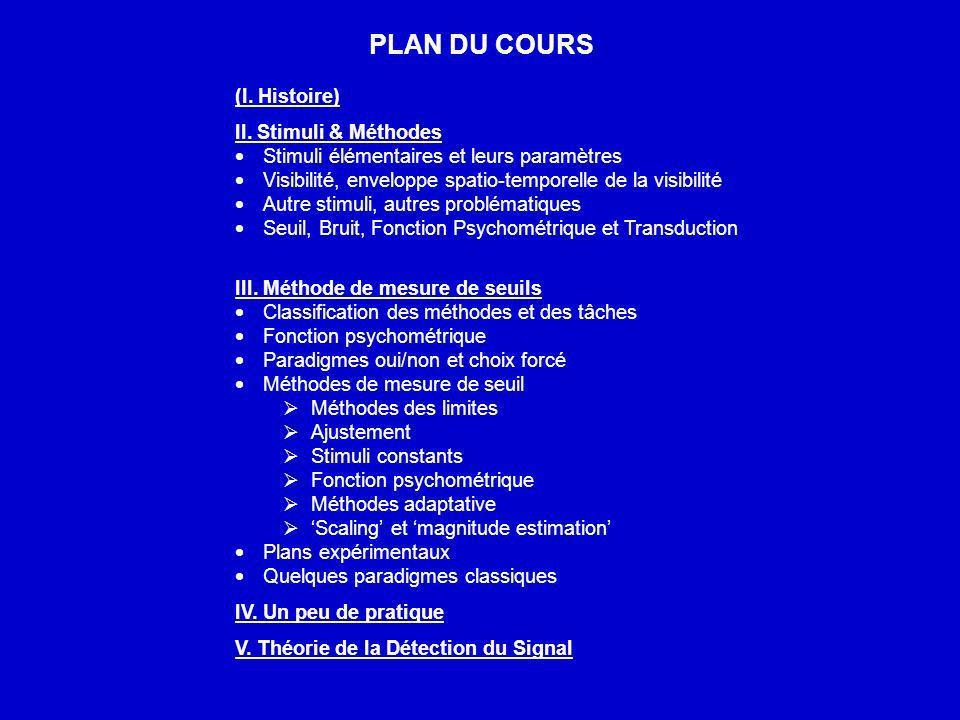 PLAN DU COURS (I. Histoire) II. Stimuli & Méthodes