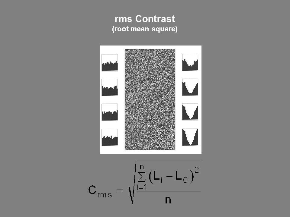 rms Contrast (root mean square)