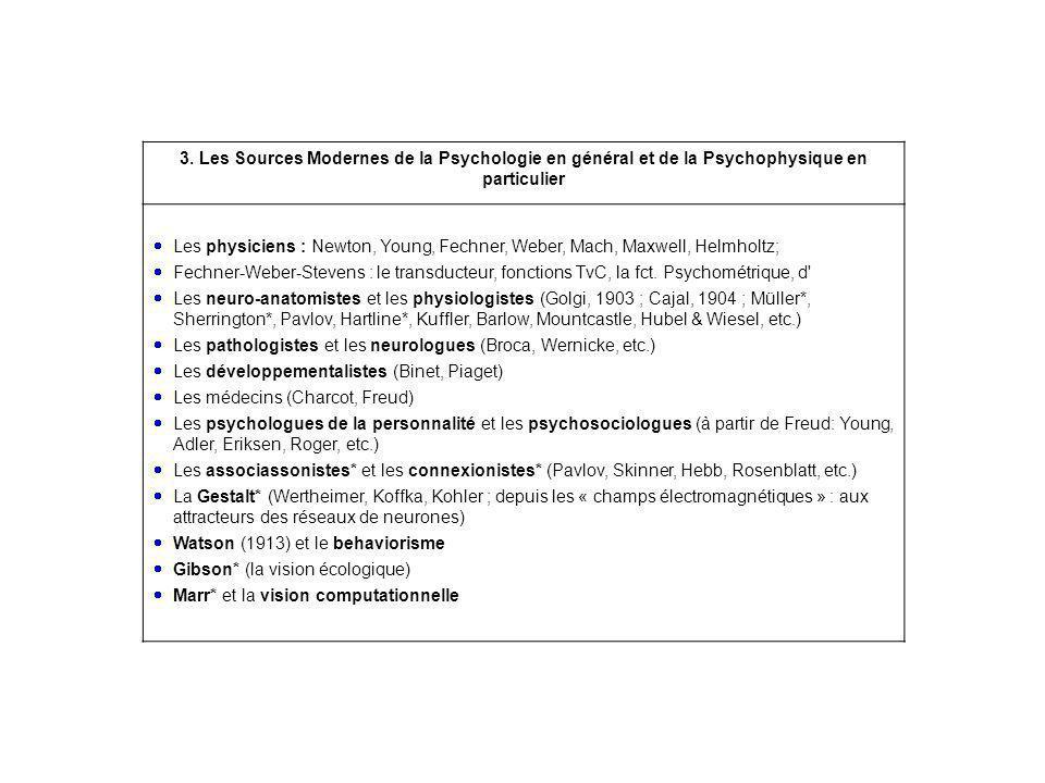 3. Les Sources Modernes de la Psychologie en général et de la Psychophysique en particulier
