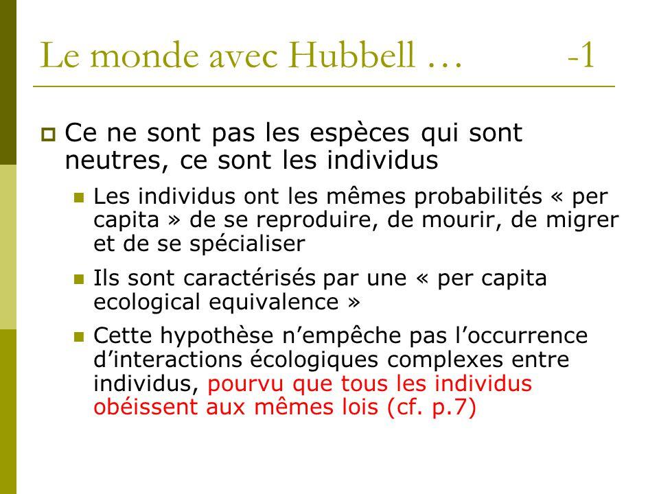 Le monde avec Hubbell … -1