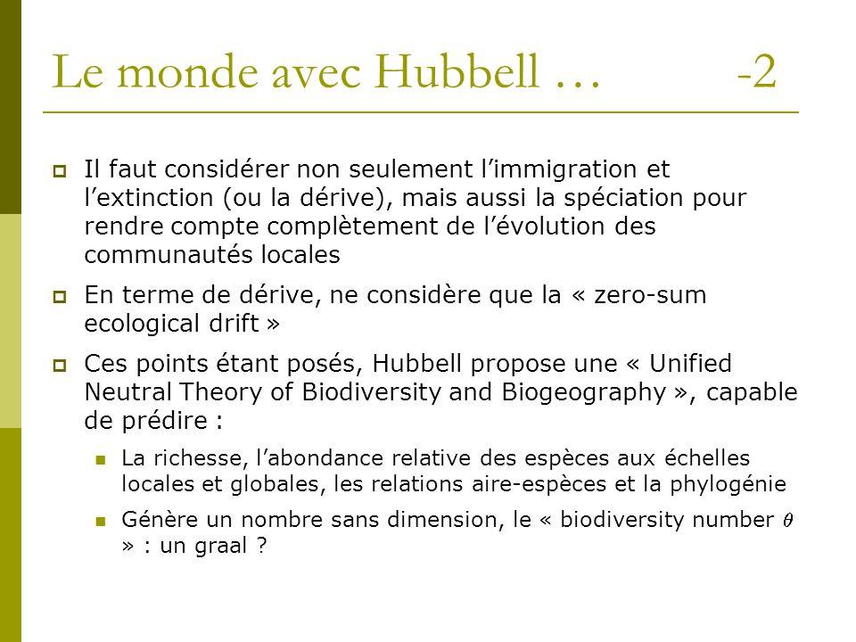Le monde avec Hubbell … -2