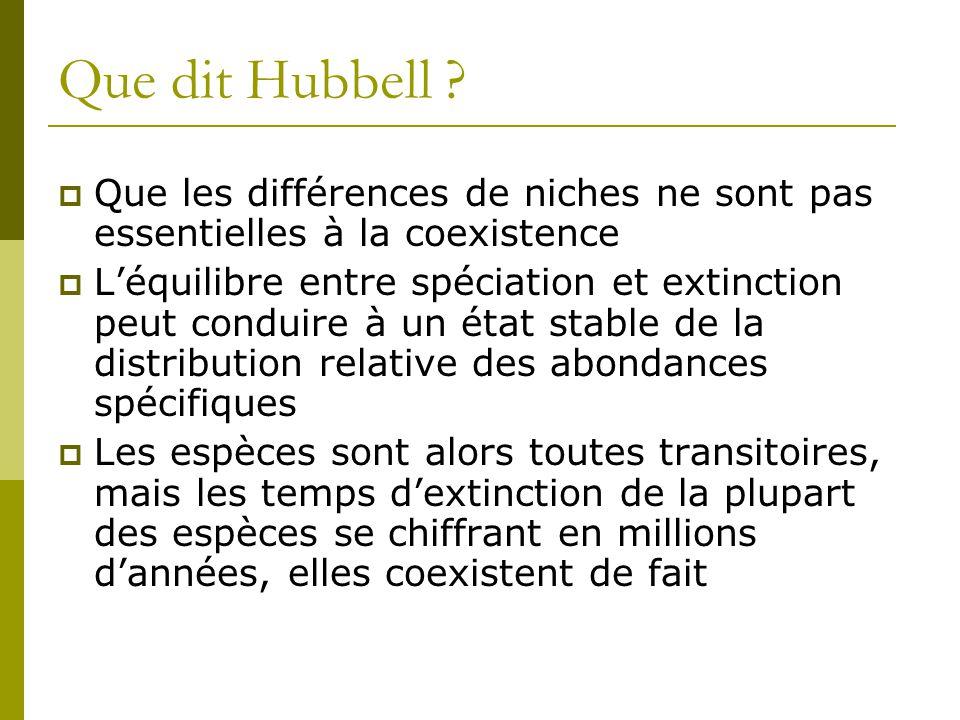 Que dit Hubbell Que les différences de niches ne sont pas essentielles à la coexistence.