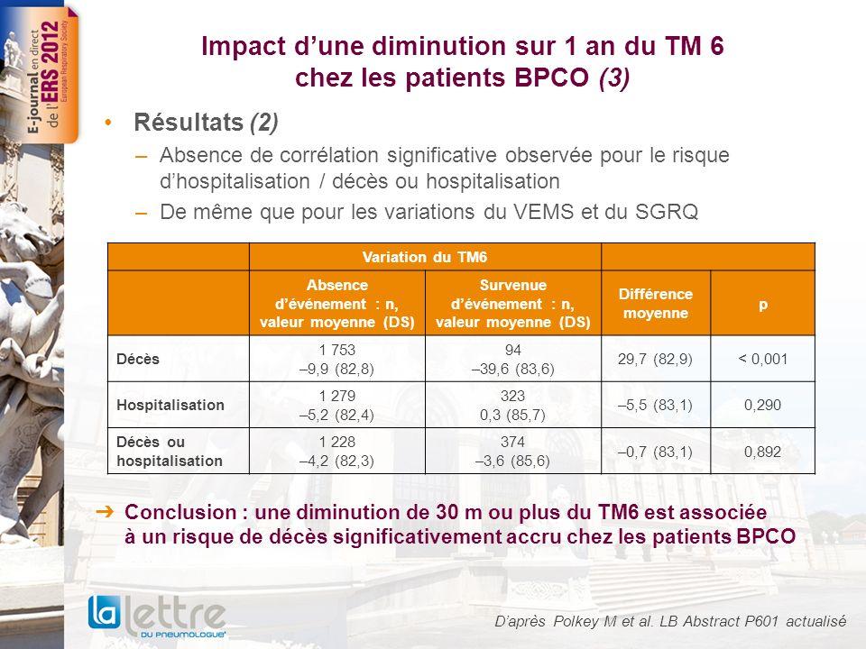 Impact d'une diminution sur 1 an du TM 6 chez les patients BPCO (3)