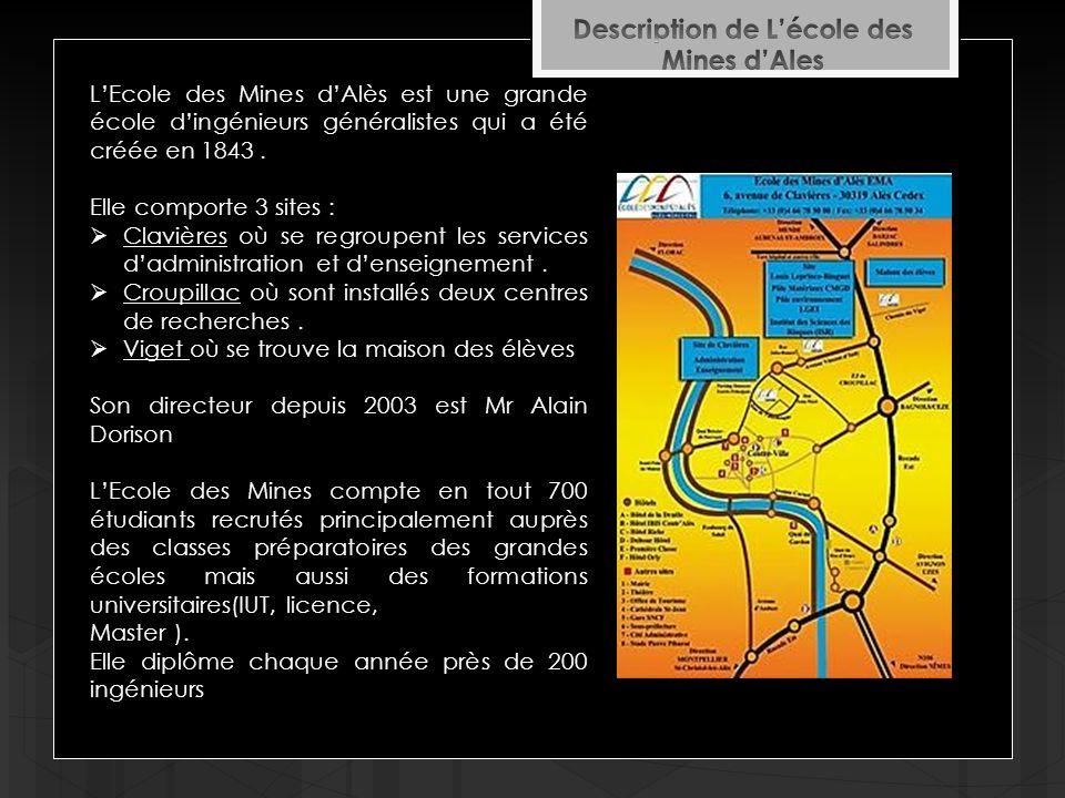 Description de L'école des Mines d'Ales
