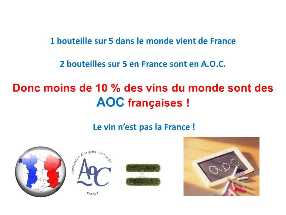 Donc moins de 10 % des vins du monde sont des AOC françaises !