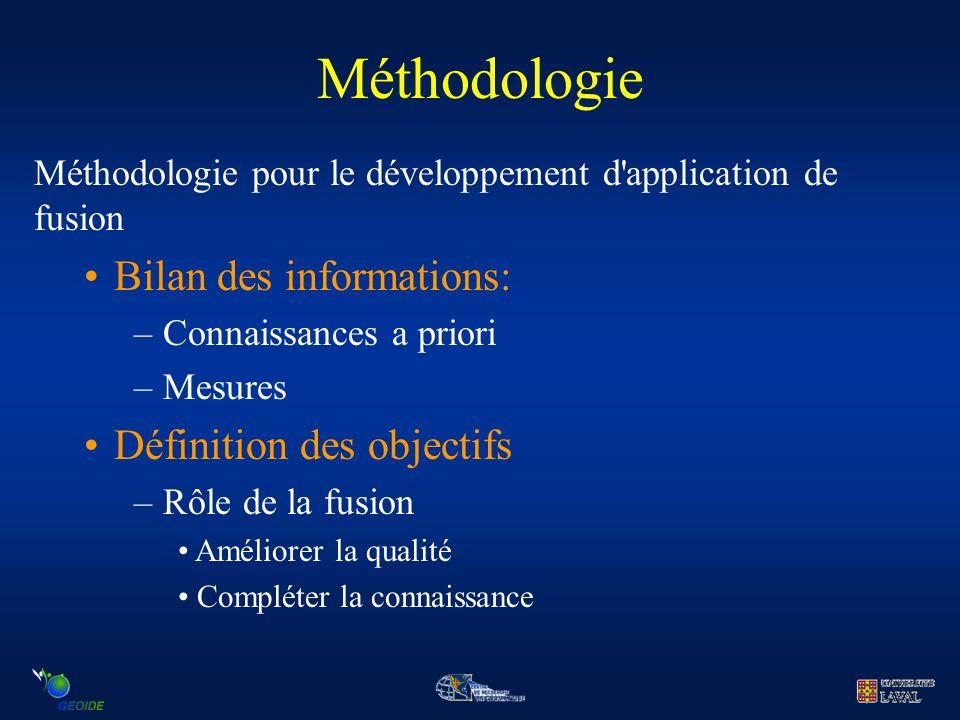 Méthodologie Bilan des informations: Définition des objectifs