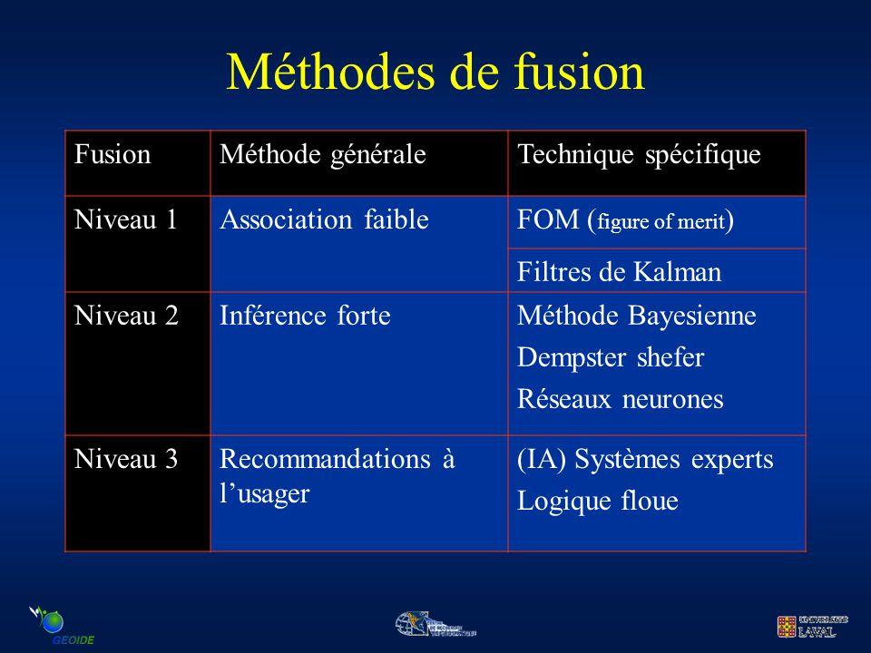 Méthodes de fusion Fusion Méthode générale Technique spécifique