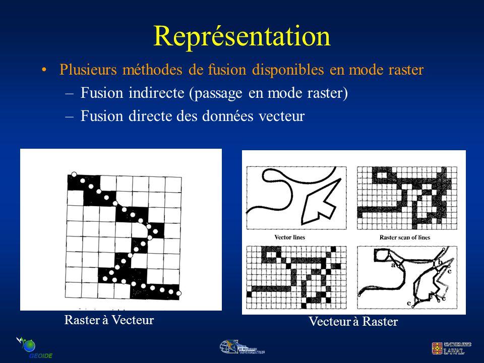 Représentation Plusieurs méthodes de fusion disponibles en mode raster