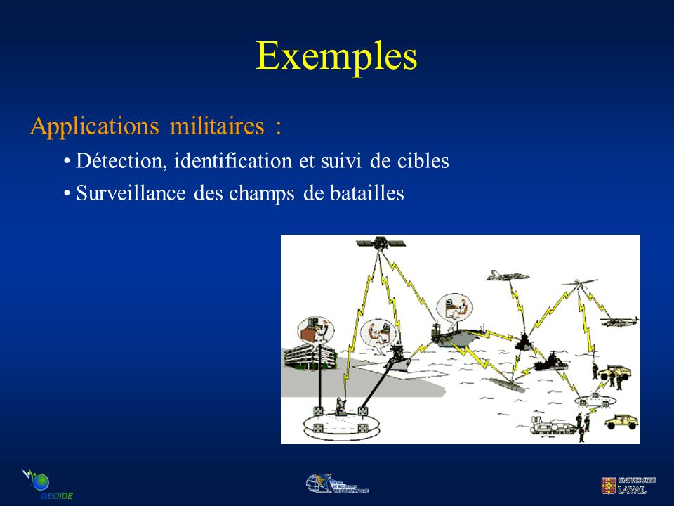 Exemples Applications militaires :