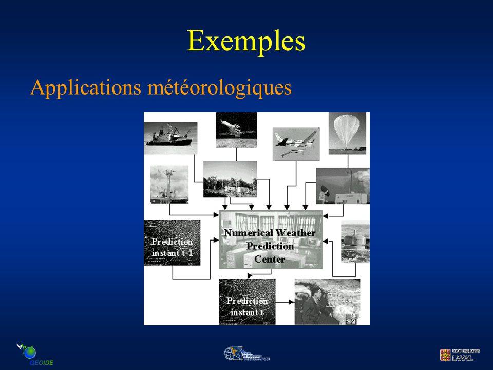 Exemples Applications météorologiques