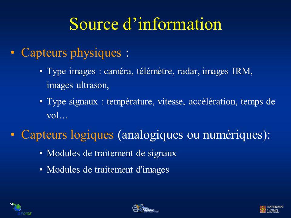 Source d'information Capteurs physiques :