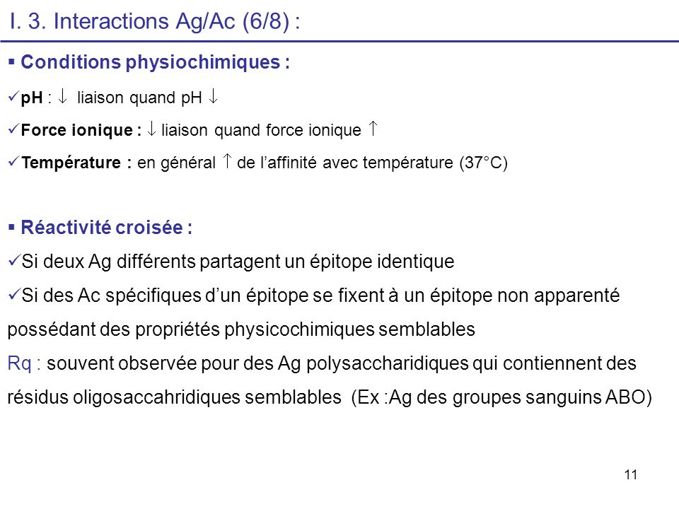 I. 3. Interactions Ag/Ac (6/8) :