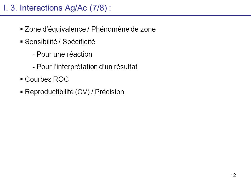 I. 3. Interactions Ag/Ac (7/8) :