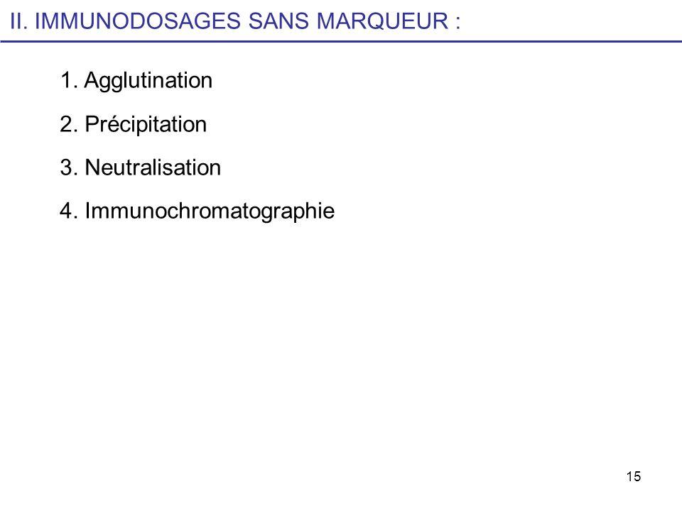 II. IMMUNODOSAGES SANS MARQUEUR :