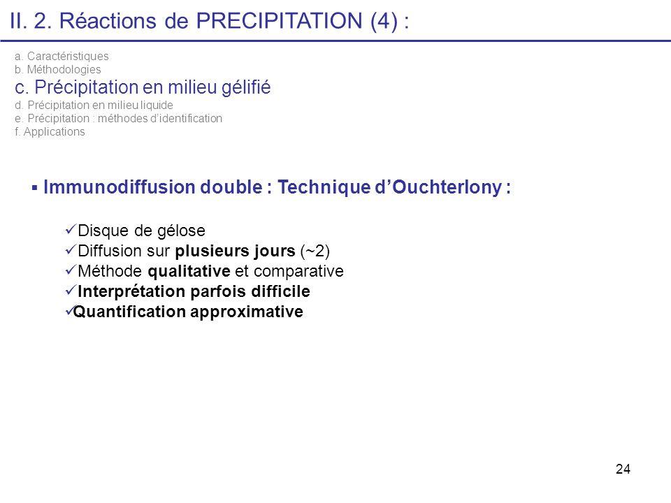 II. 2. Réactions de PRECIPITATION (4) :