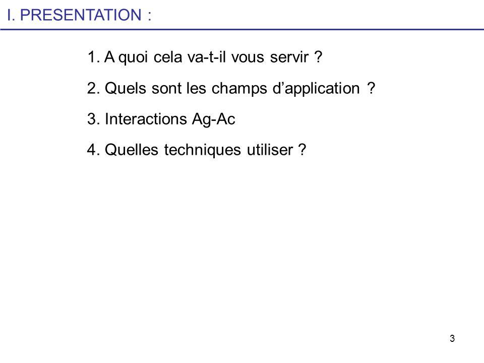 I. PRESENTATION : 1. A quoi cela va-t-il vous servir 2. Quels sont les champs d'application 3. Interactions Ag-Ac.