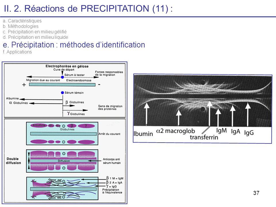 II. 2. Réactions de PRECIPITATION (11) :