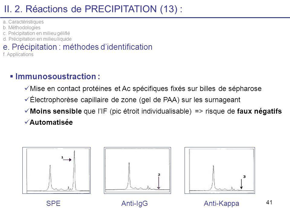 II. 2. Réactions de PRECIPITATION (13) :
