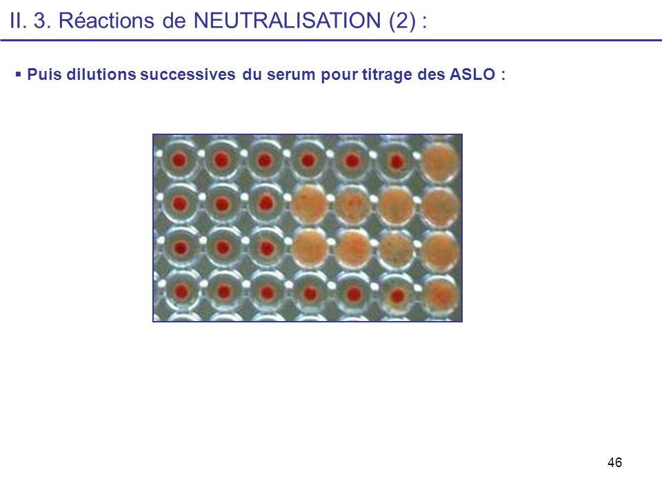 II. 3. Réactions de NEUTRALISATION (2) :