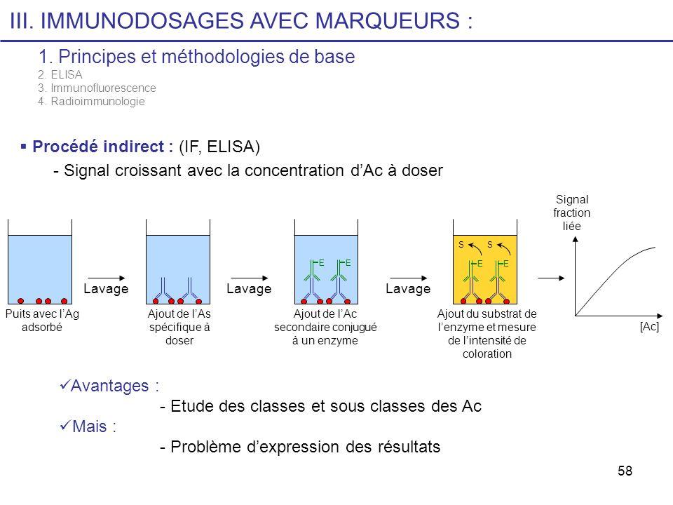 III. IMMUNODOSAGES AVEC MARQUEURS :
