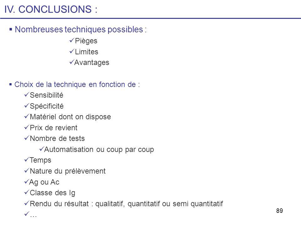 IV. CONCLUSIONS : Nombreuses techniques possibles : Pièges Limites