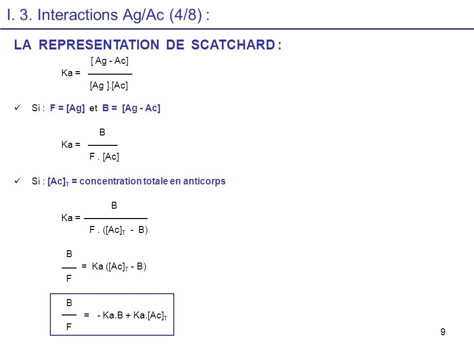 I. 3. Interactions Ag/Ac (4/8) :