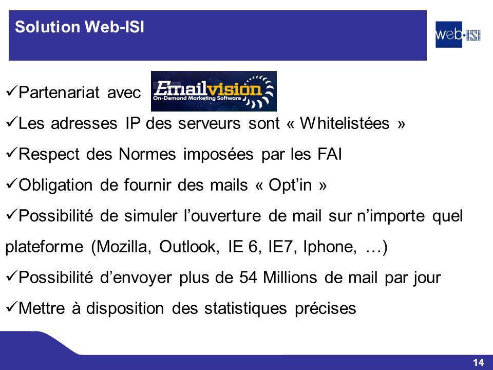 Les adresses IP des serveurs sont « Whitelistées »