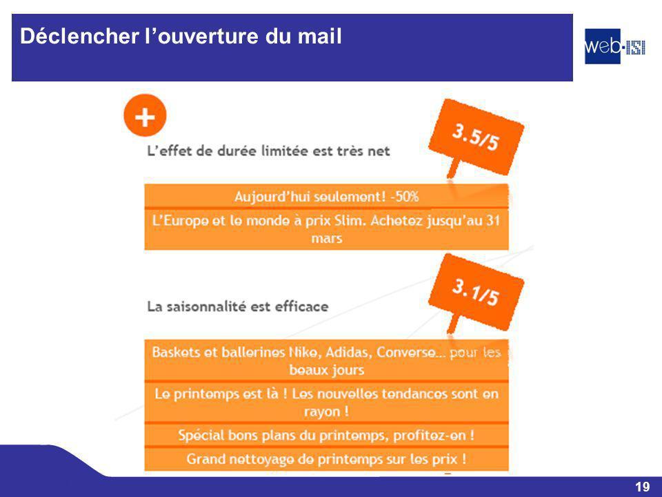 Déclencher l'ouverture du mail