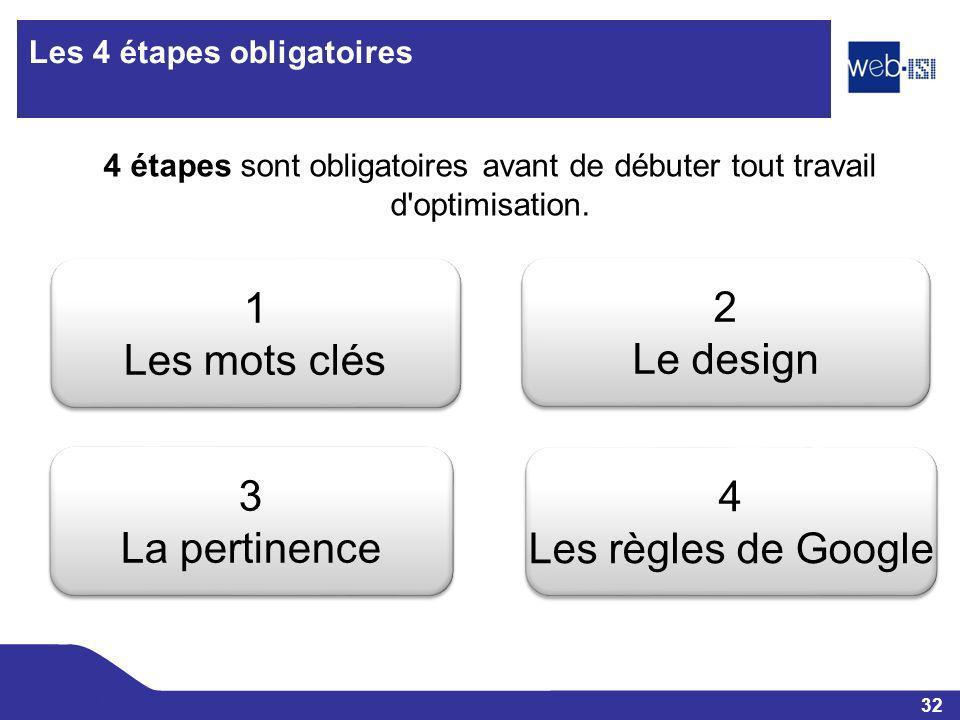 Les 4 étapes obligatoires