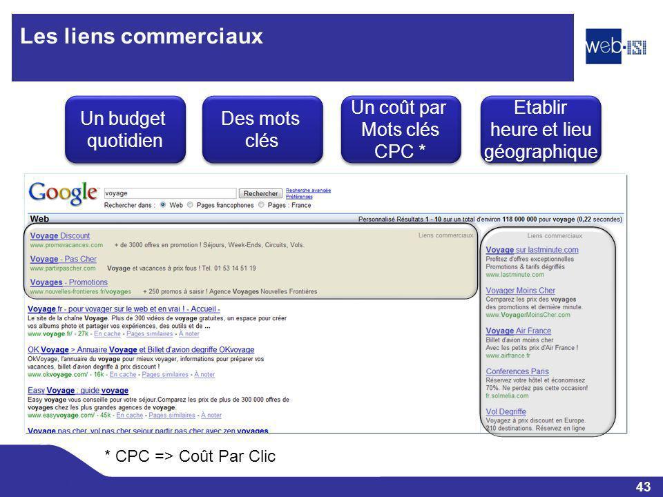 * CPC => Coût Par Clic