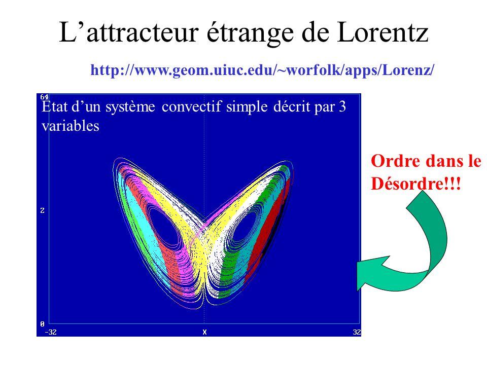 L'attracteur étrange de Lorentz