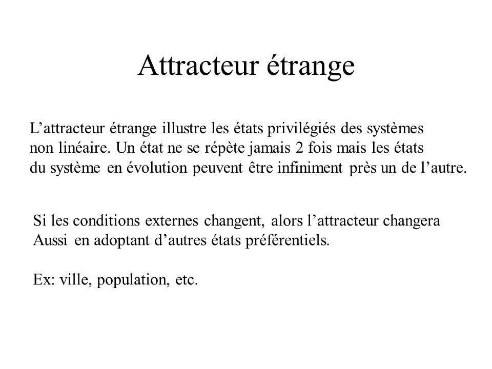 Attracteur étrange L'attracteur étrange illustre les états privilégiés des systèmes. non linéaire. Un état ne se répète jamais 2 fois mais les états.