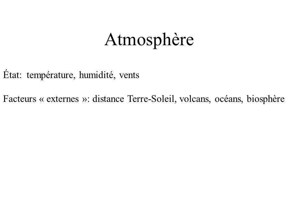 Atmosphère État: température, humidité, vents