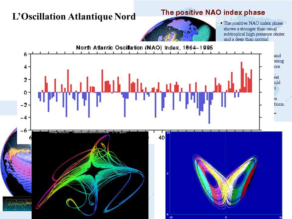 L'Oscillation Atlantique Nord