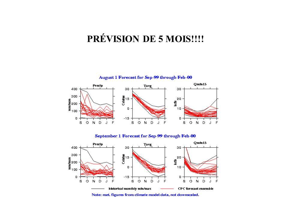 PRÉVISION DE 5 MOIS!!!!