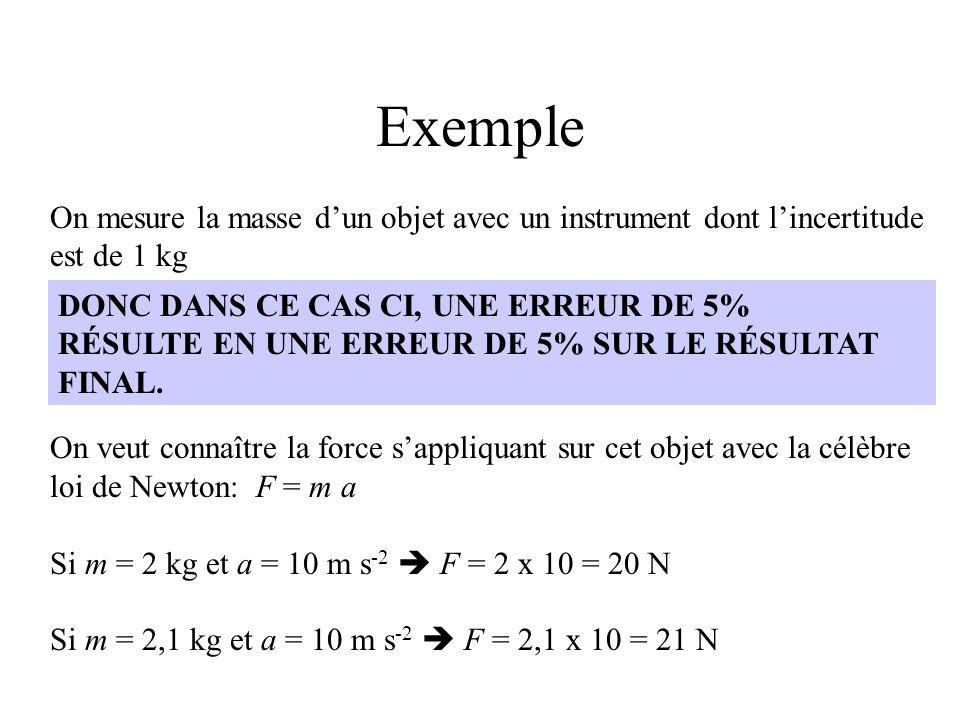 Exemple On mesure la masse d'un objet avec un instrument dont l'incertitude. est de 1 kg.
